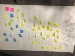 Afbeelding van boom met notitieblaadjes
